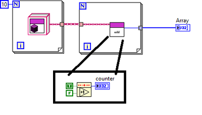 PtByPt in method.png