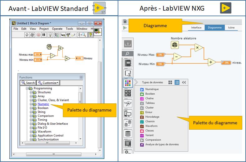 Le même code en LabVIEW Standard et NXG
