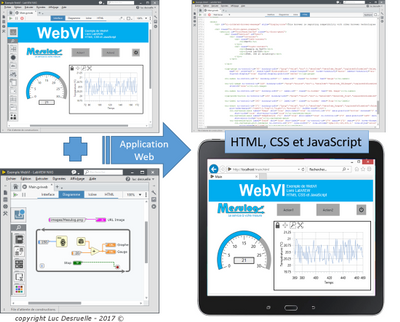 Application Web avec les WebVIs de LabVIEW NXG