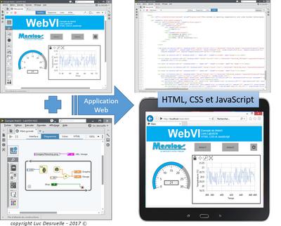 Construire une application Web sous LabVIEW NXG avec les WebVIs