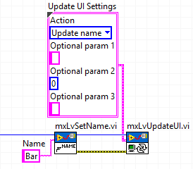 Which actions use the optional parameters?