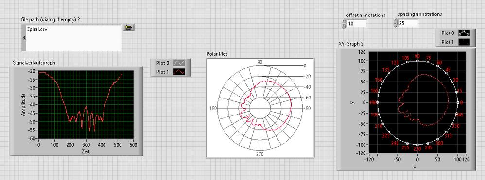 2d-plot_versus_XYGraph.PNG