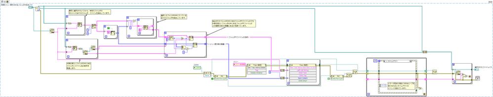 Folder File List Tree Structure.png