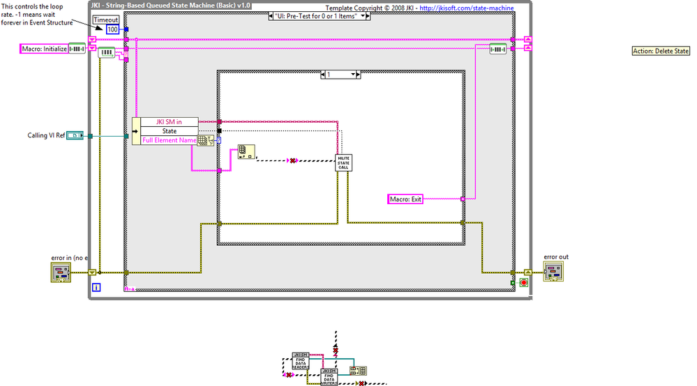 LabVIEW2019 - Bad VI - Data Readers and Writers__JKI_State_Machine_Helper.vi.png