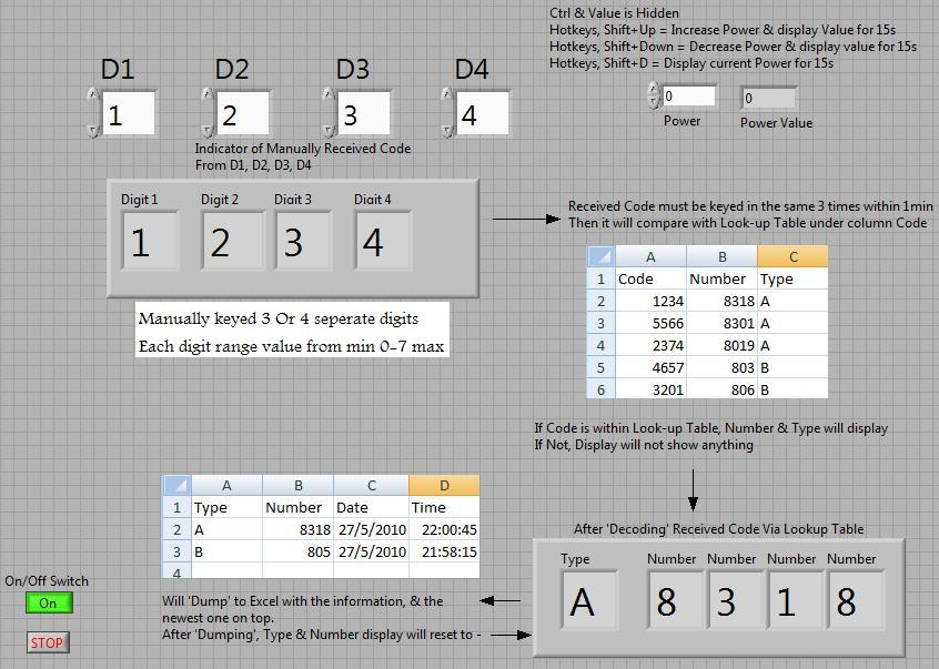 Writing excel file dynamically labview 8 5 discussion for Table a vi 6 2 of the stcw code
