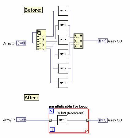 Parallelizable For Loop.jpg
