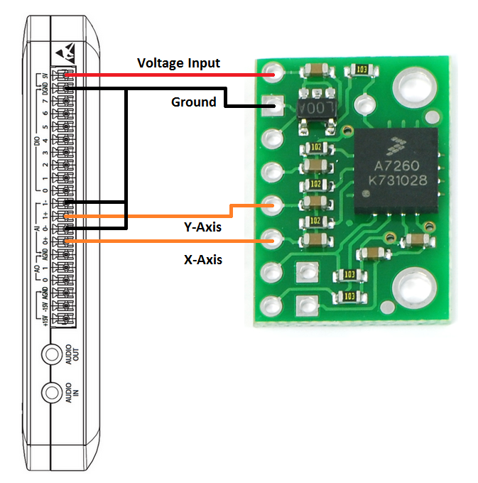 Measure Acceleration using a 3-Axis Accelerometer, myDAQ, and LabVIEW - NI  Community - National InstrumentsNI Community - National Instruments
