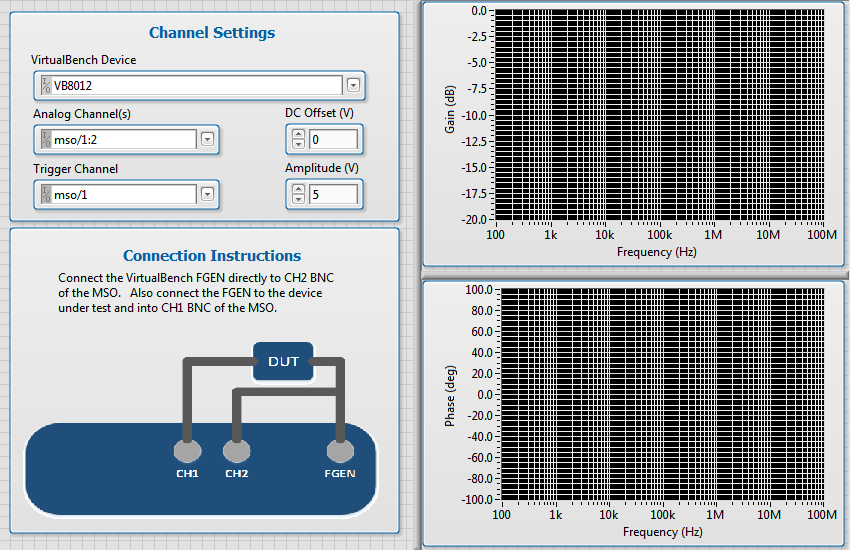 VirtualBench Body Analyzer Front Panel