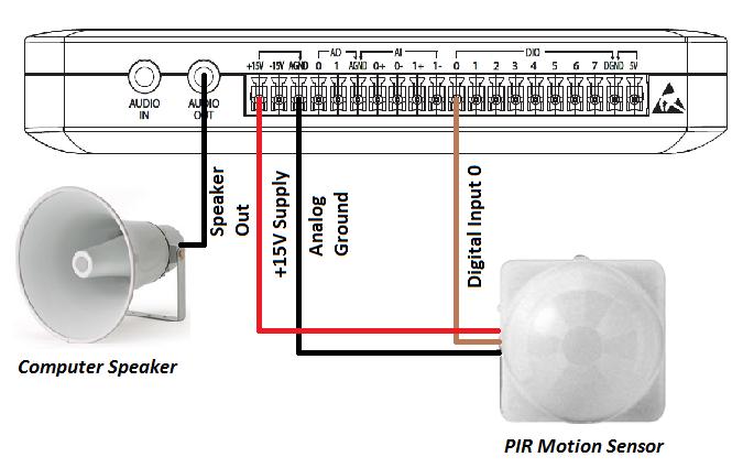 dorm room alarm system using a pir motion detector speakers