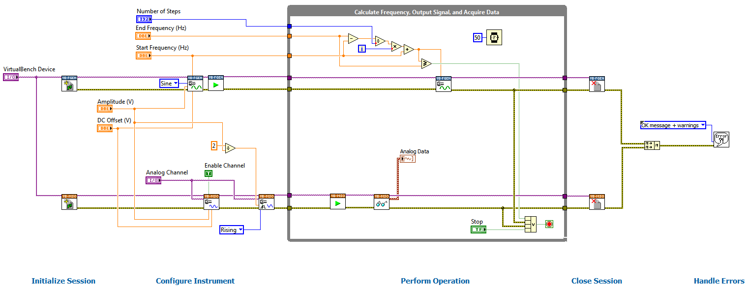 VirtualBench Frequency Sweep Block Diagram