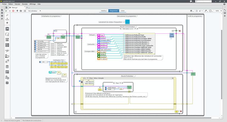 Figure 5 : Diagramme Application Principale