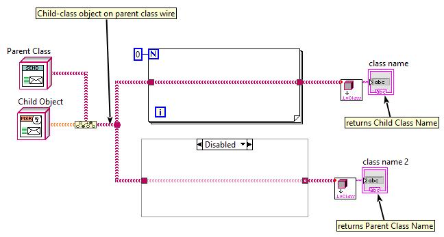 Zero-iteration loop versus DDS.png