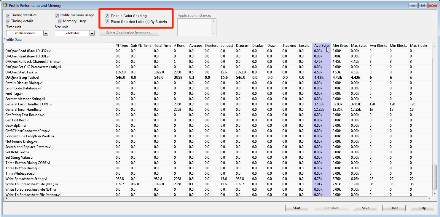 Highlight Average Memory Usage Per VI