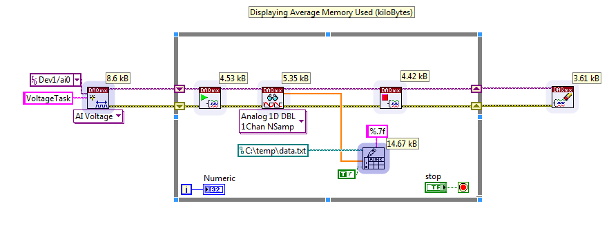 Block Diagram Shaded in Blue for Average Memory Usage