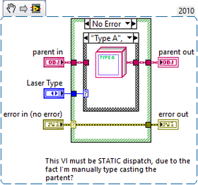laser_typecast.png