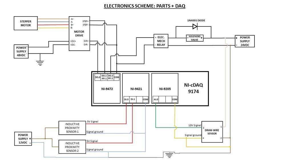 Electronics_Scheme-2020-UPDATED.jpg