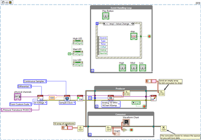 Pro-Con Loop with Gui.png