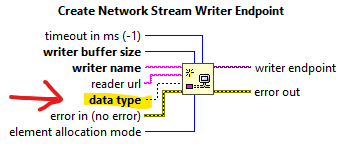 network stream writer endpoint.png