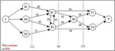 DiagramaPetri.jpg
