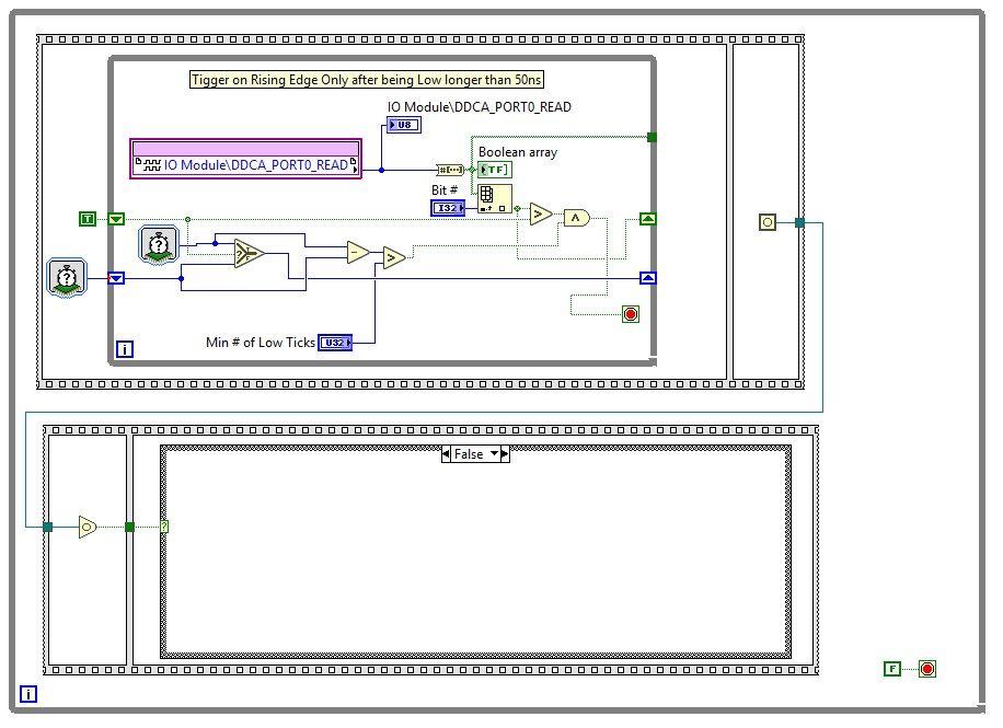 Delay >50ns or 2 FPGA clocks