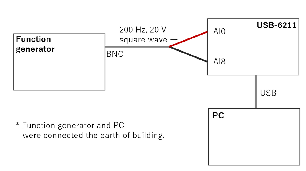 figure_of_wiring.PNG