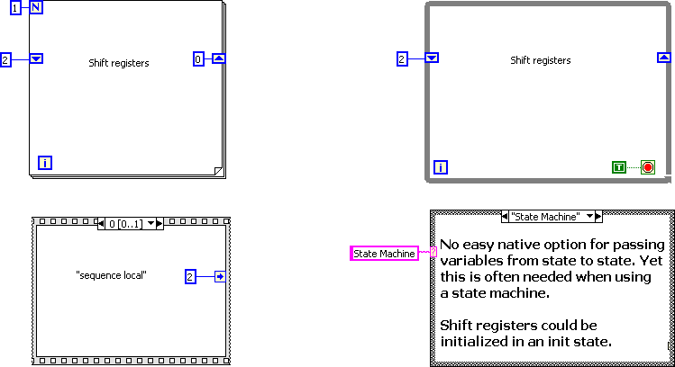 Shift Registers in Case Structures Suggestion.png