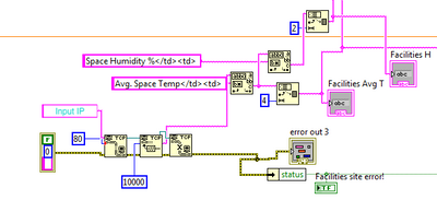labview.diagram.png