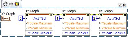 Multiple Y Scales.png