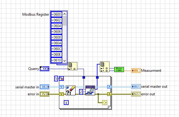 """My Modbus """"Get Primary Measurment.vi"""" block diagram"""