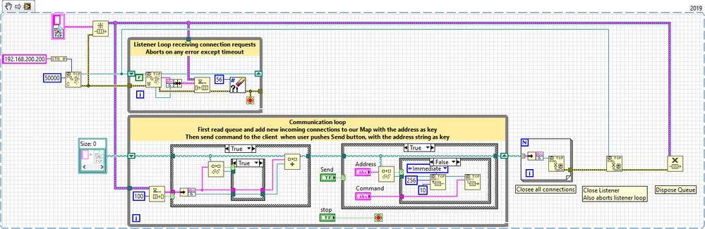 TCPIP Communication.png