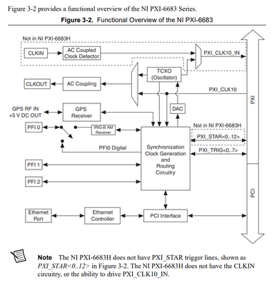 pxi6683_fig32.png