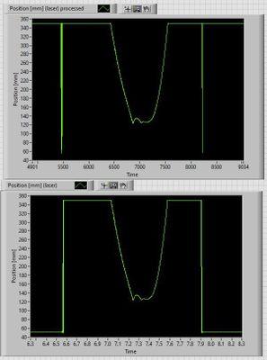 plots_unprocessed(bottom)_processed(top).JPG