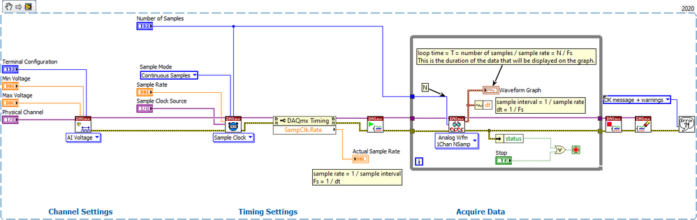 DAQmx Snippet to Show Relationships (Fs, N, T).png