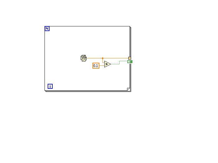 Conditional autoindex.jpg