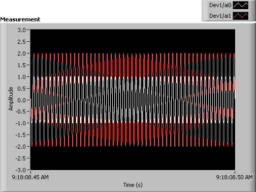 Two Sine Waves.PNG