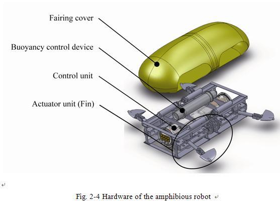Hardwear of the amphibious robot.JPG