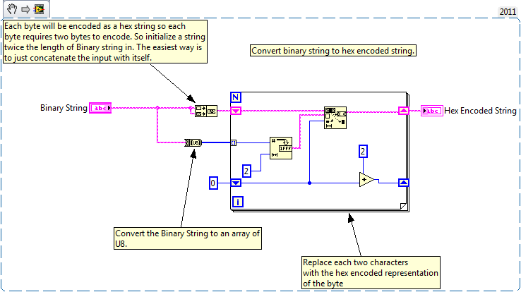 Binary to hex labview