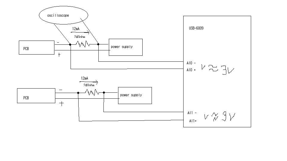usb rs232 wiring diagram ni usb 6008 wiring diagram oscilloscope causes a noise in daq ? - discussion forums ...