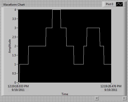 Waveform chart.png