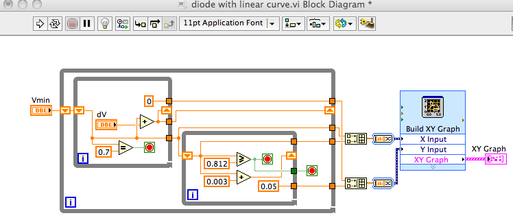 Labview assignments