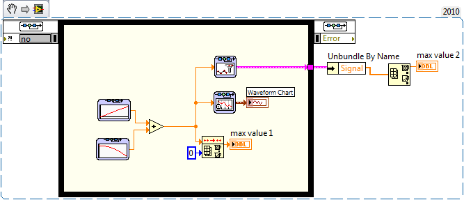 SIM with max inside the loop.png