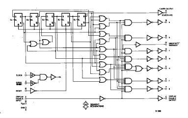 Logic Diagram 7 Segment Display