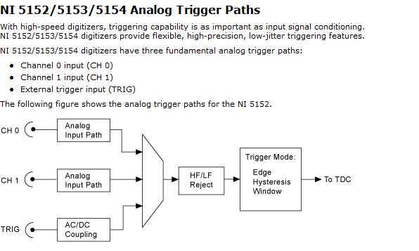 Analog Trigger Route 5152.jpg
