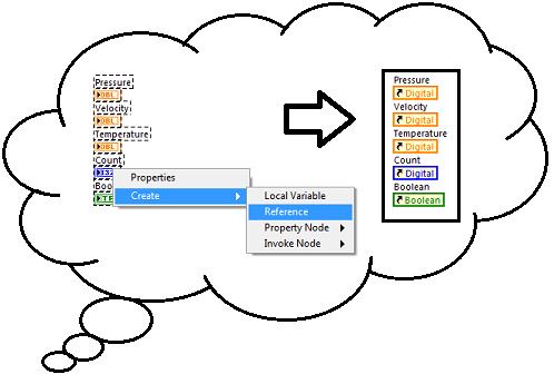 GUIProgrammerDream.png
