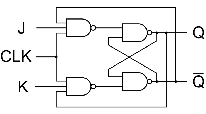 jk ff in counter circuit - discussion forums