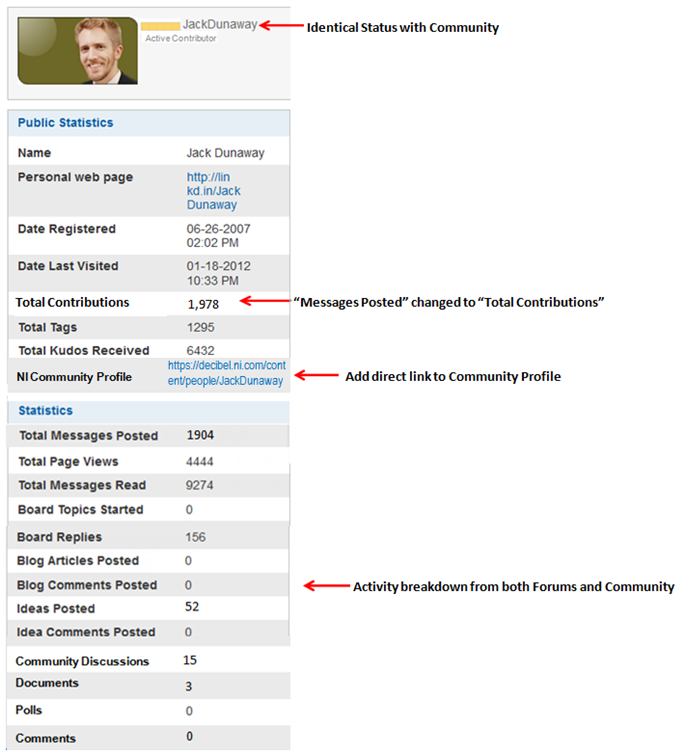 Forum profile.PNG