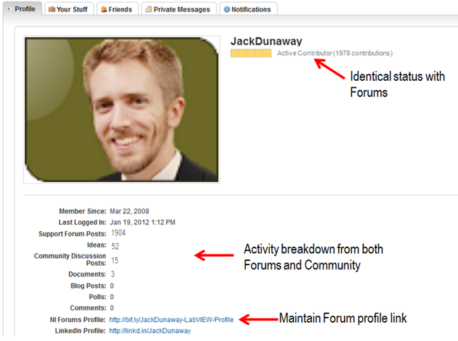 Community profile missing email.png