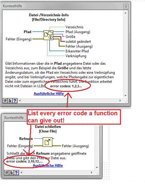 Устройство с легкостью определяет коды за единицу