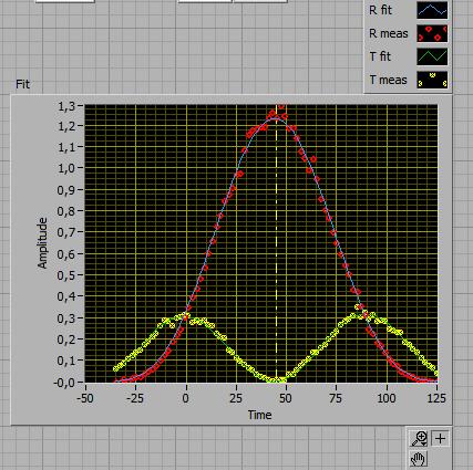 Graph bug.PNG