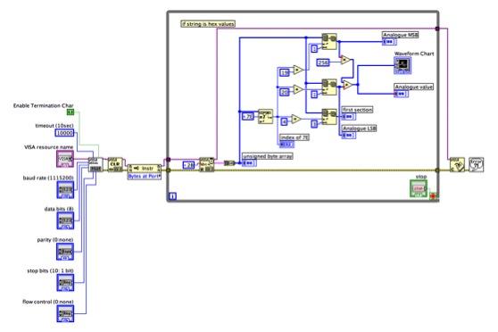 Xbee time domain analysis.jpg